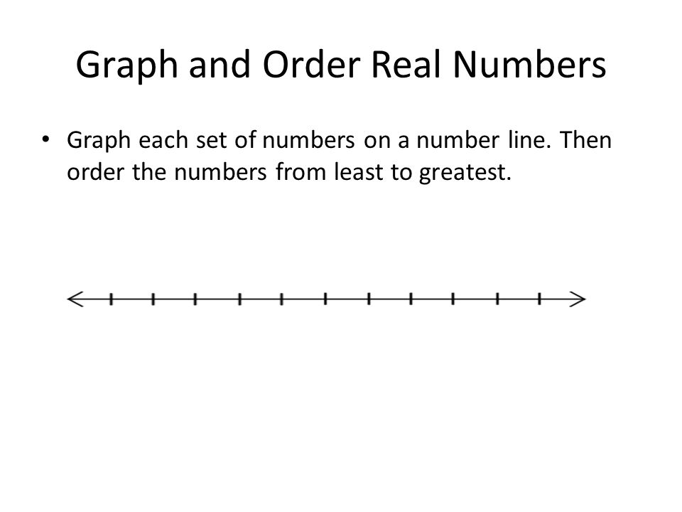 Graph and Order Real Numbers