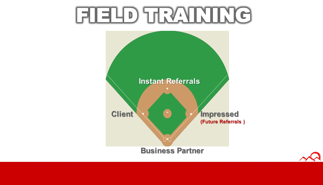 FIELD TRAINING Instant Referrals Client Impressed Business Partner