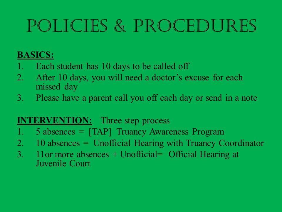 POLICIES & PROCEDURES BASICS:
