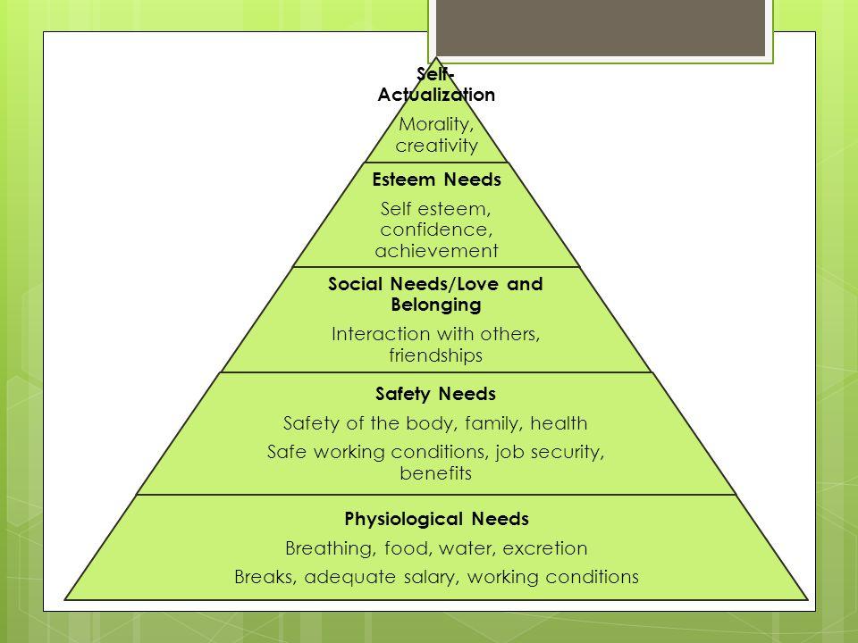 Social Needs/Love and Belonging