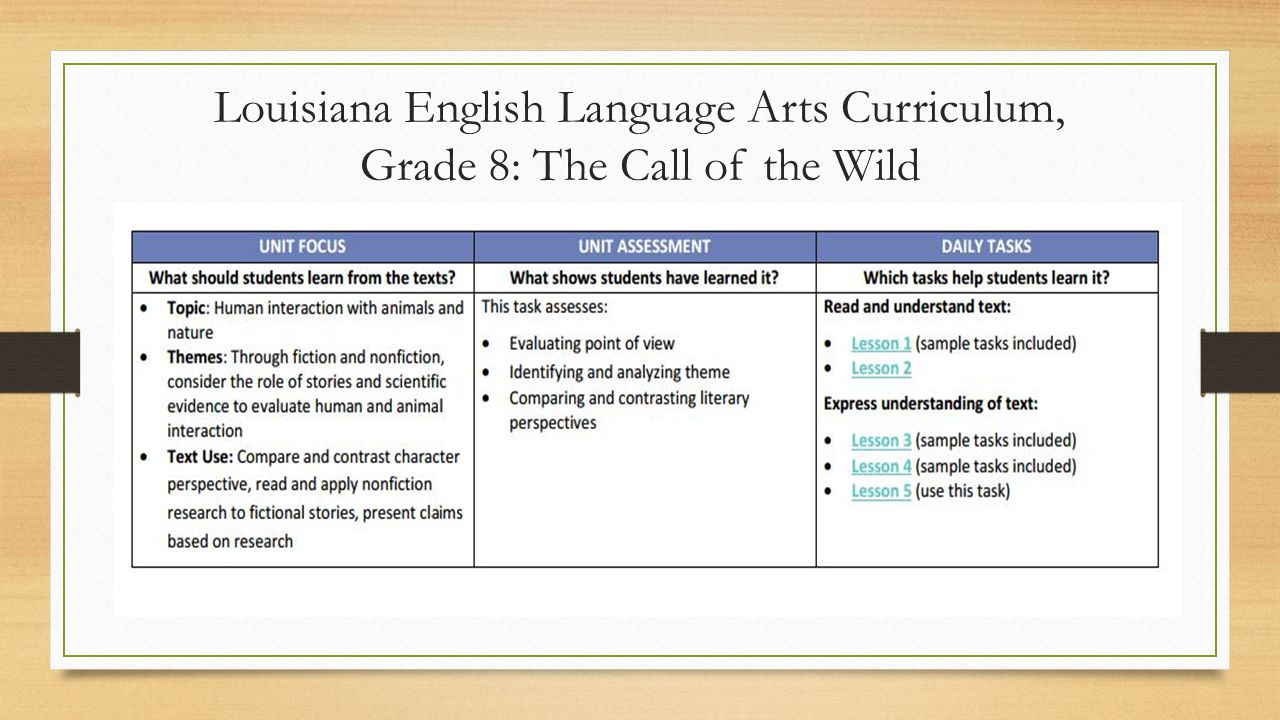 Louisiana English Language Arts Curriculum, Grade 8: The Call of the Wild