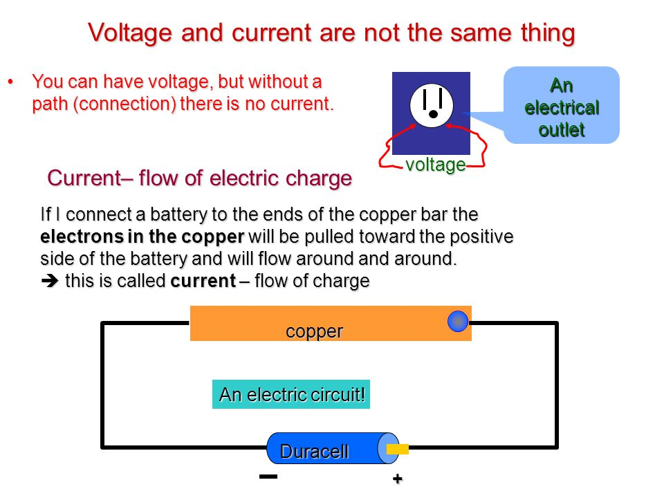 Voltage and current are not the same thing
