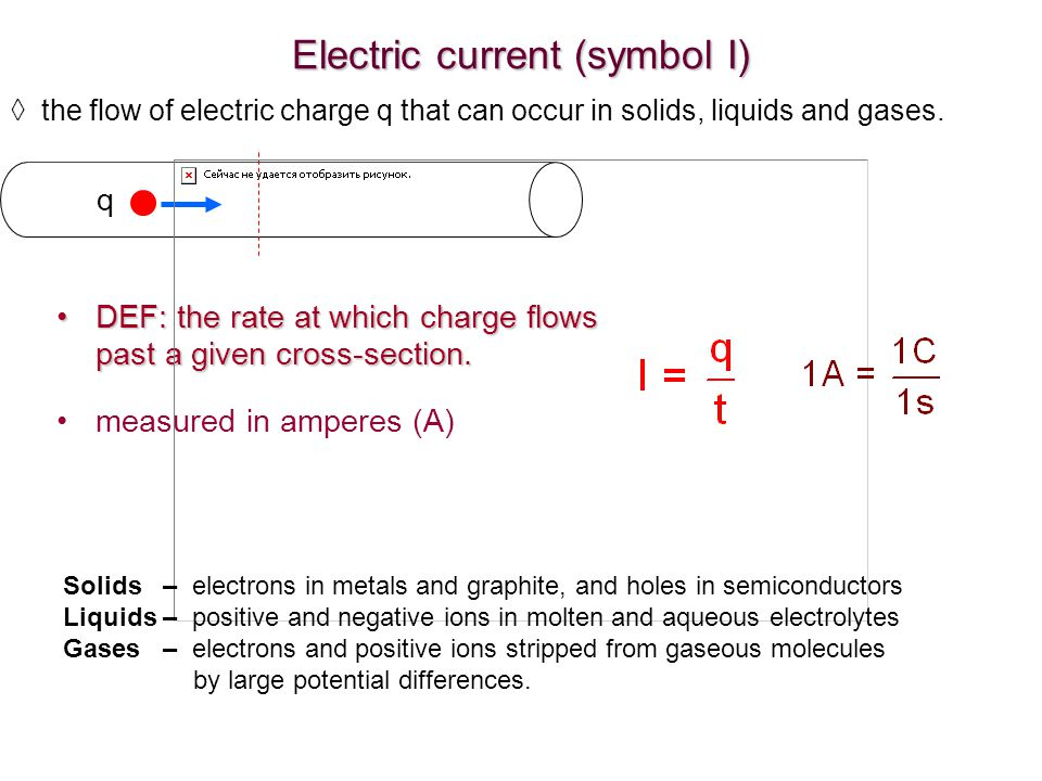 Electric current (symbol I)