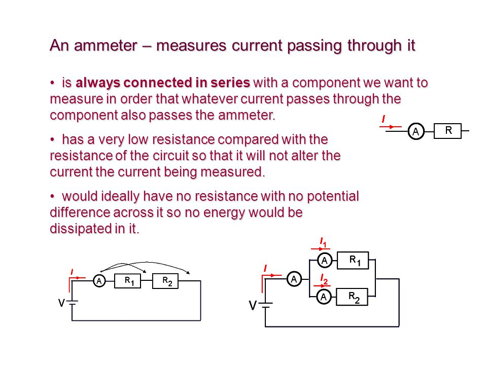 An ammeter – measures current passing through it