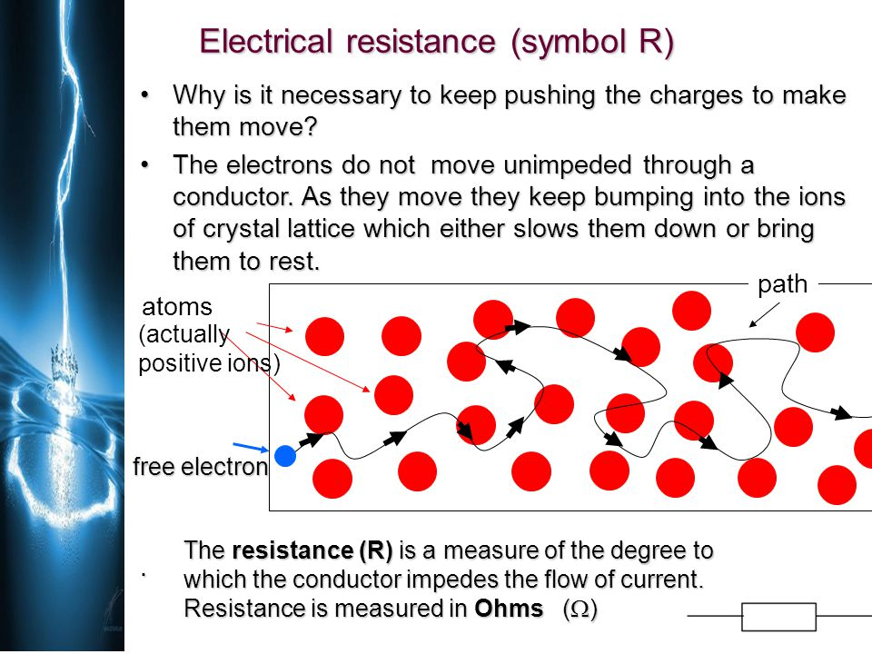 Electrical resistance (symbol R)