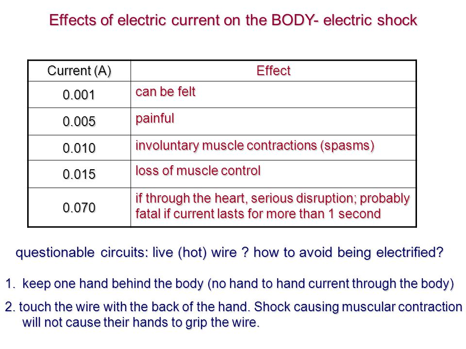 Effects of electric current on the BODY- electric shock