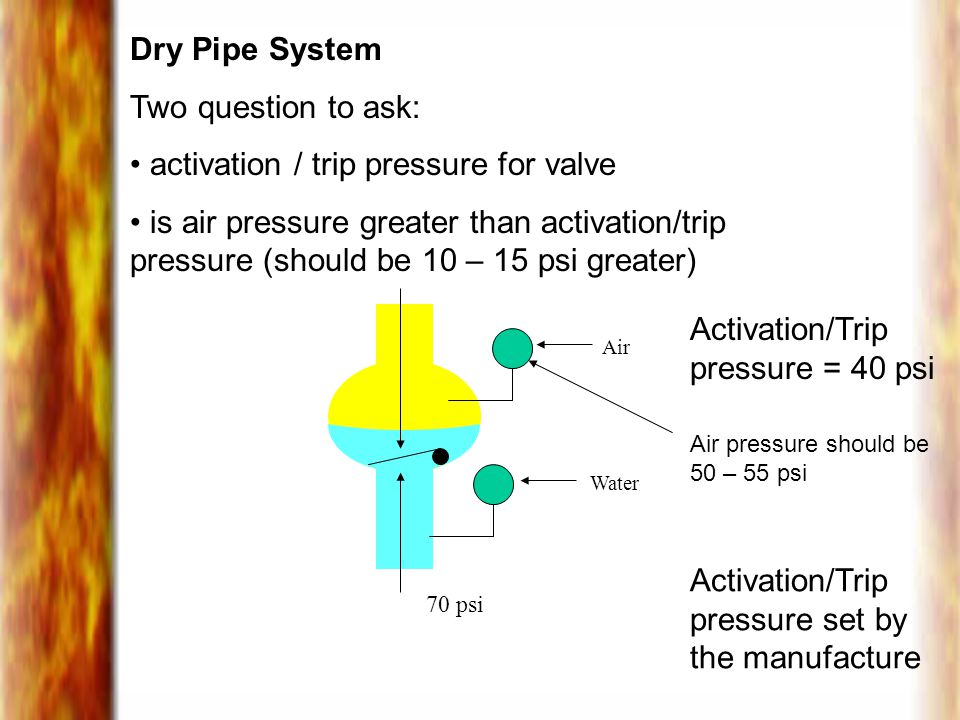 activation / trip pressure for valve