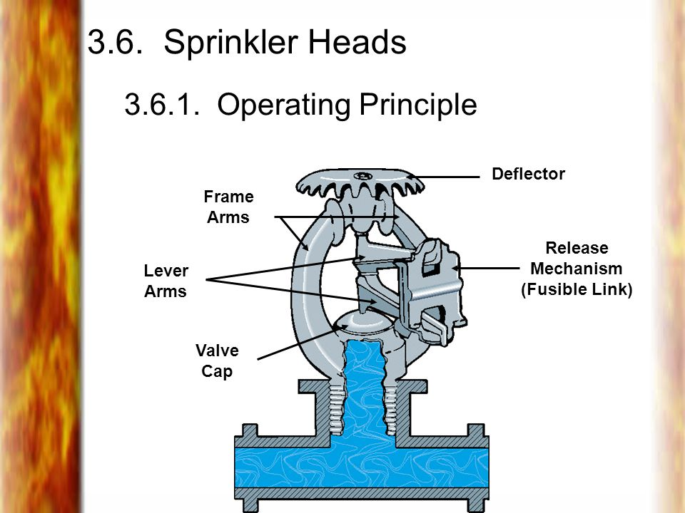 3.6. Sprinkler Heads 3.6.1. Operating Principle