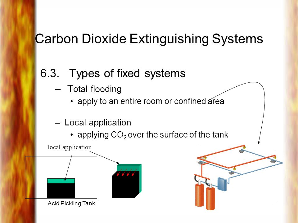 Carbon Dioxide Extinguishing Systems