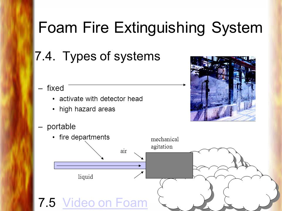 Foam Fire Extinguishing System