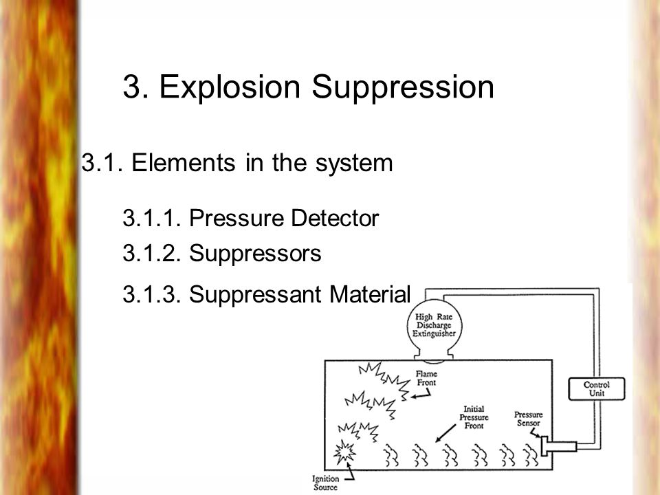 3. Explosion Suppression