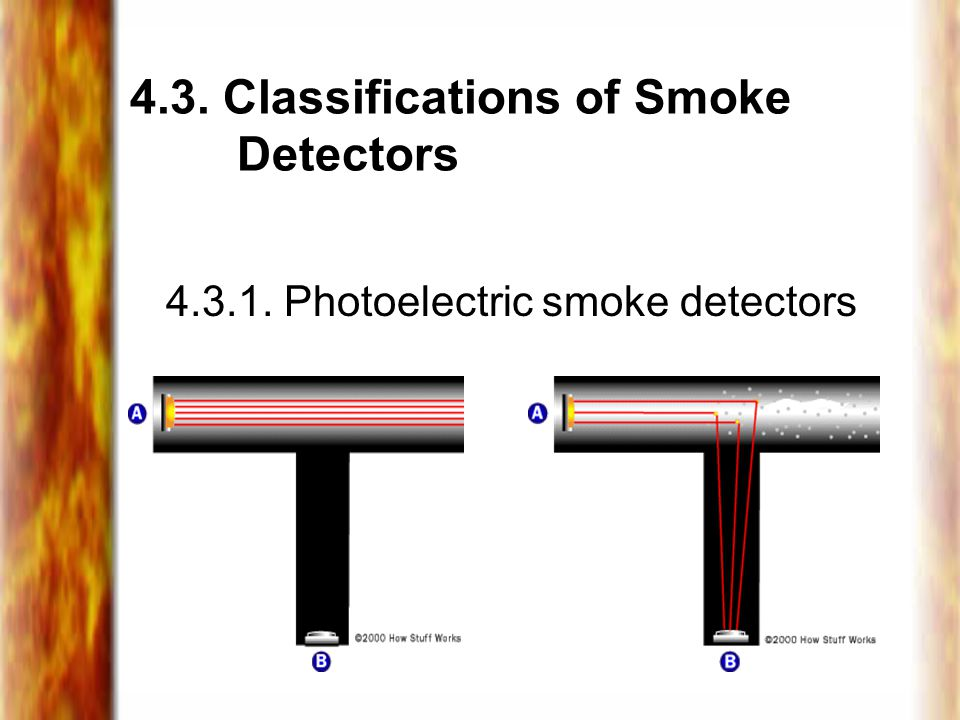 4.3. Classifications of Smoke Detectors