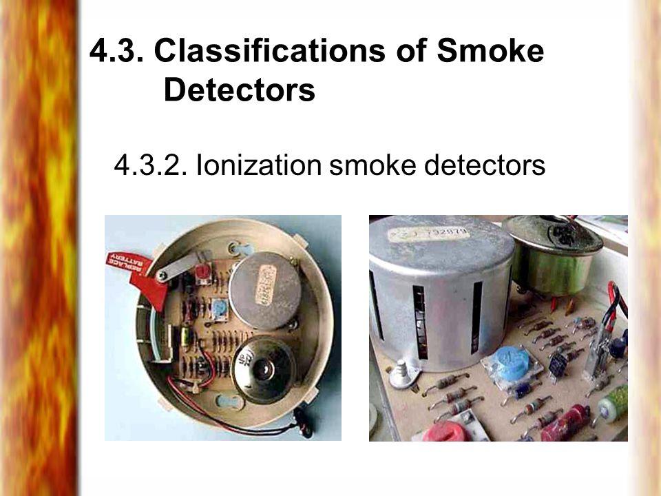 4.3. Classifications of Smoke Detectors