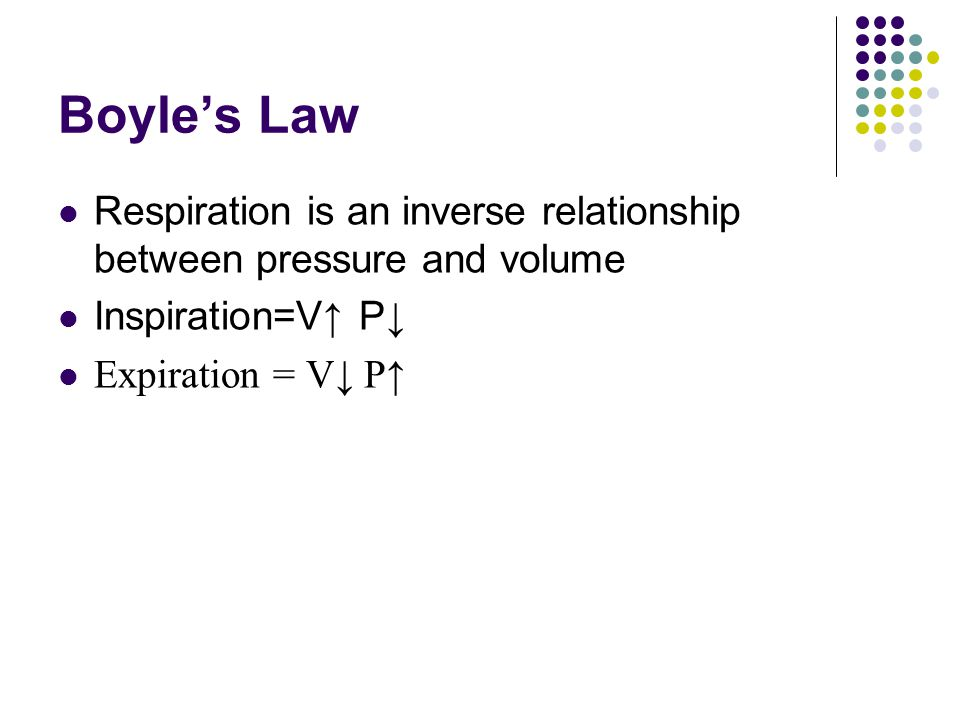 Boyle's Law Respiration is an inverse relationship between pressure and volume.