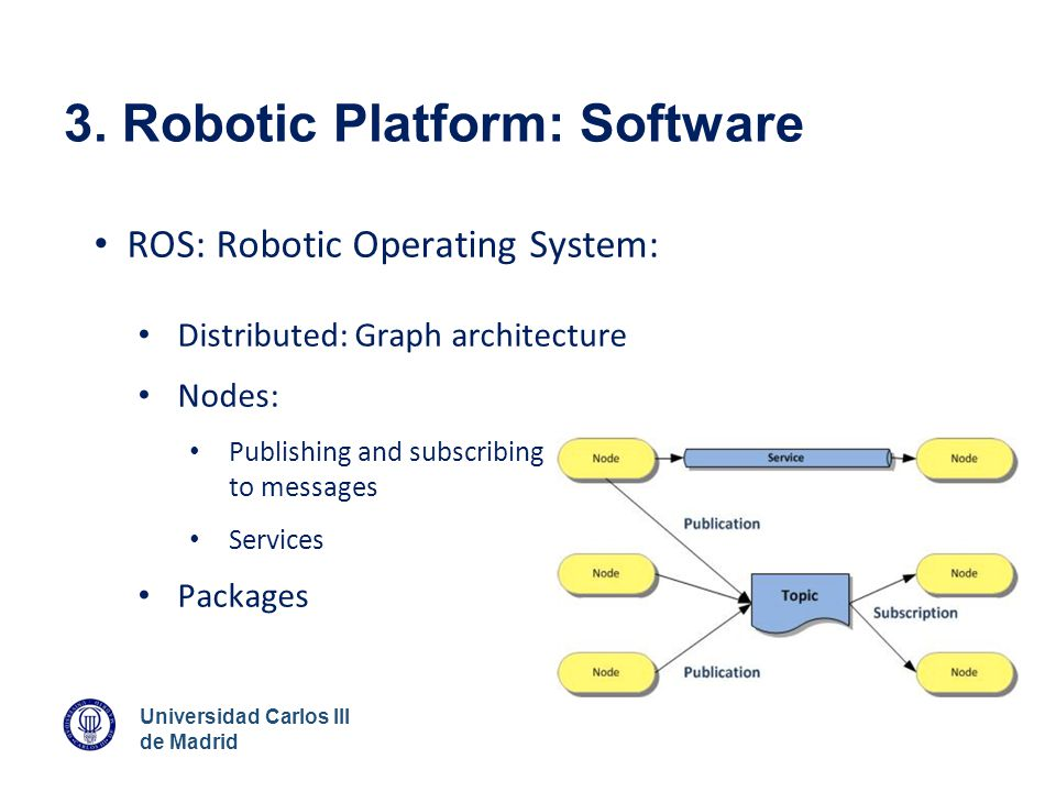 3. Robotic Platform: Software