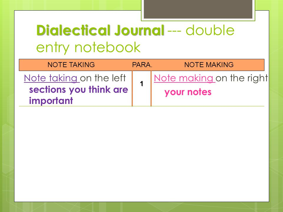 Dialectical Journal --- double entry notebook