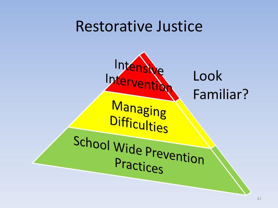 Restorative Justice Intensive Intervention Managing Difficulties