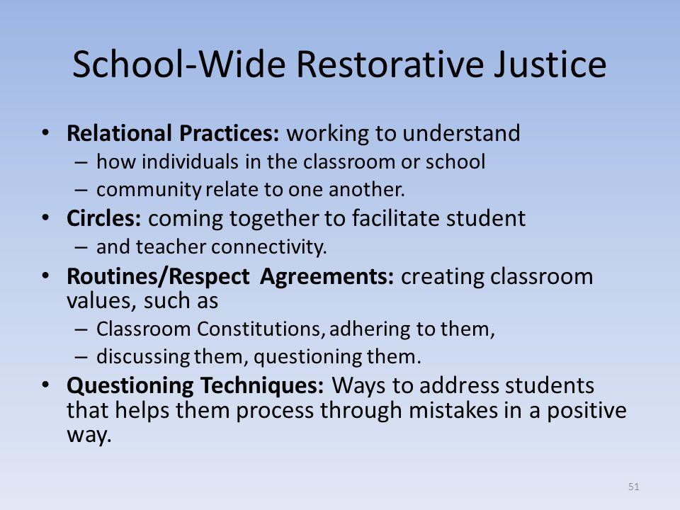 School-Wide Restorative Justice