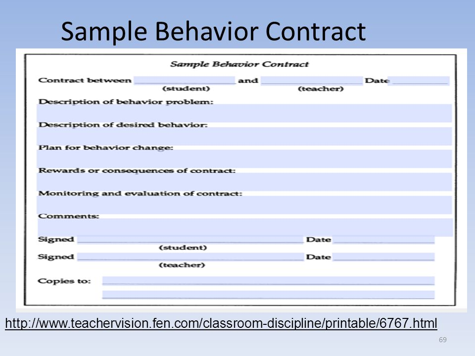 Best Sample Behavior Contract Photos - Best Resume Examples For