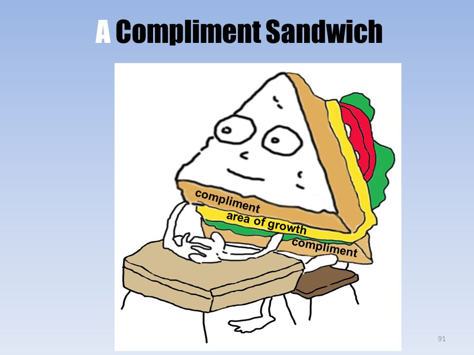A Compliment Sandwich compliment area of growth compliment