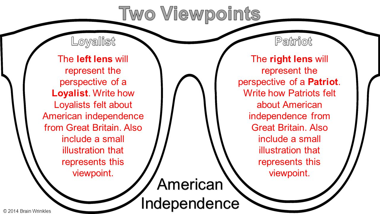 Two Viewpoints American Independence Loyalist Patriot