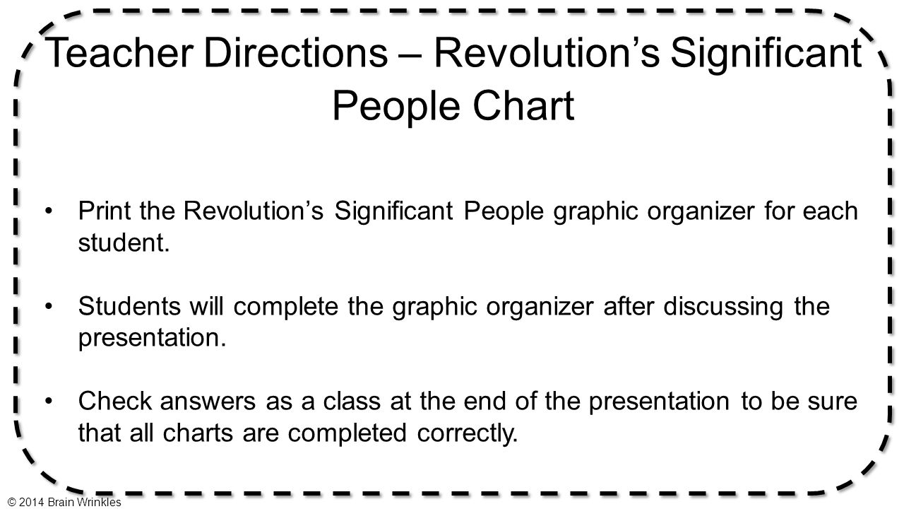 Teacher Directions – Revolution's Significant People Chart