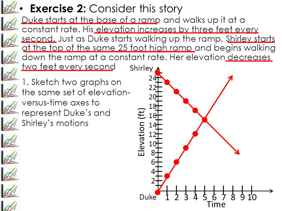 Exercise 2: Consider this story