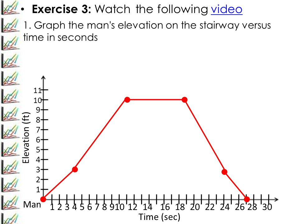 Exercise 3: Watch the following video