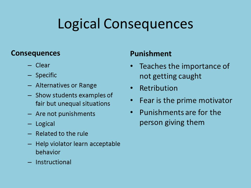 Logical Consequences Consequences Punishment