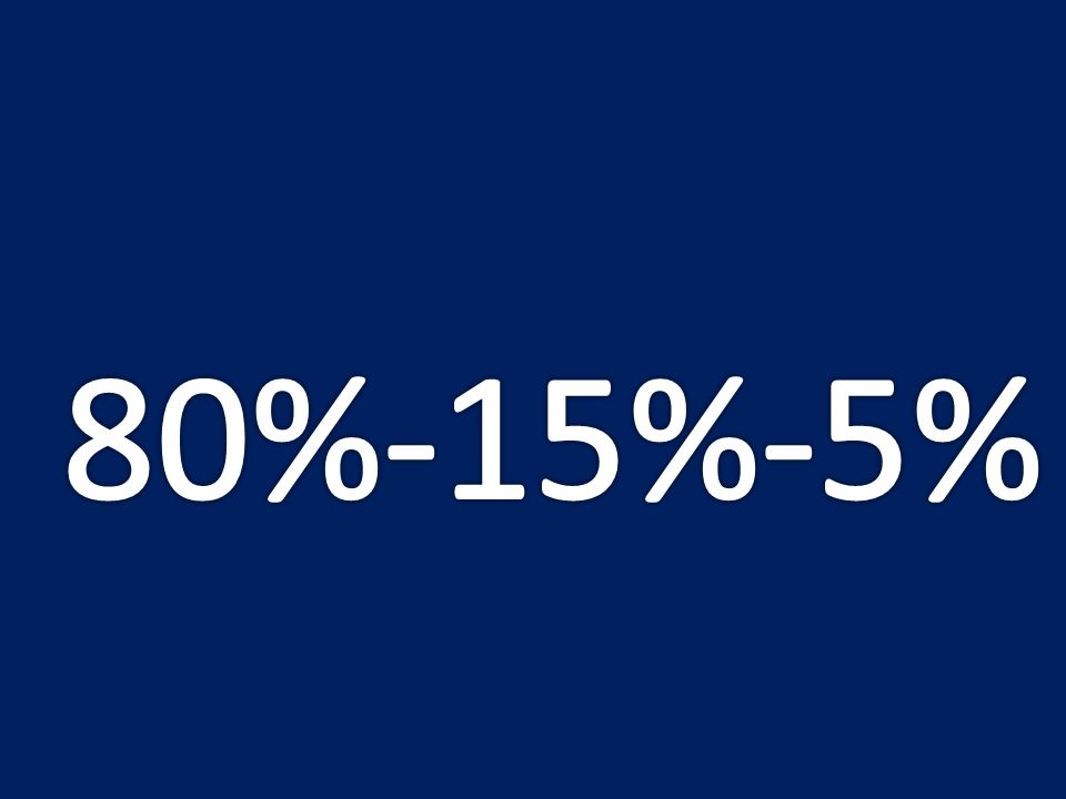 80%-15%-5% 80% rarely break the rules