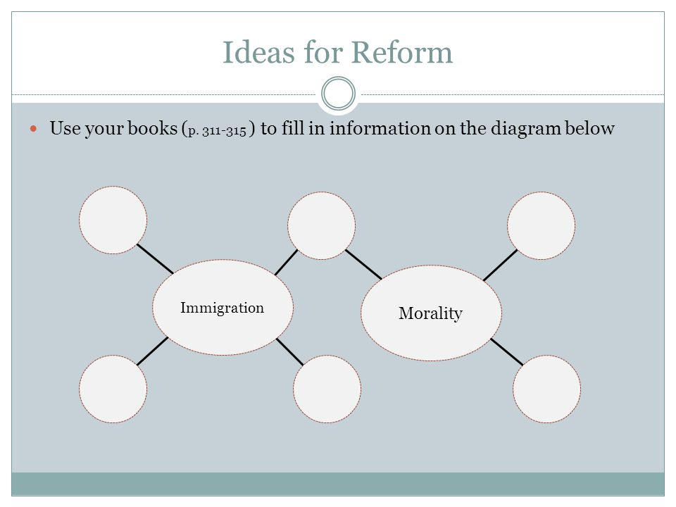 Ideas for Reform Use your books (p. 311-315 ) to fill in information on the diagram below. Immigration.
