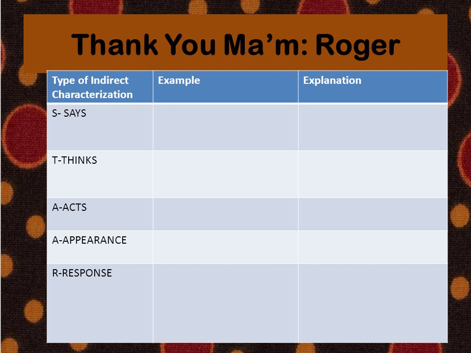 Thank You Ma'm: Roger Type of Indirect Characterization Example