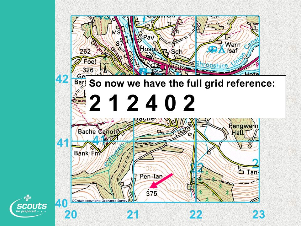 20 21 22 23 40 41 42 So now we have the full grid reference: 2 1 2 4 0 2