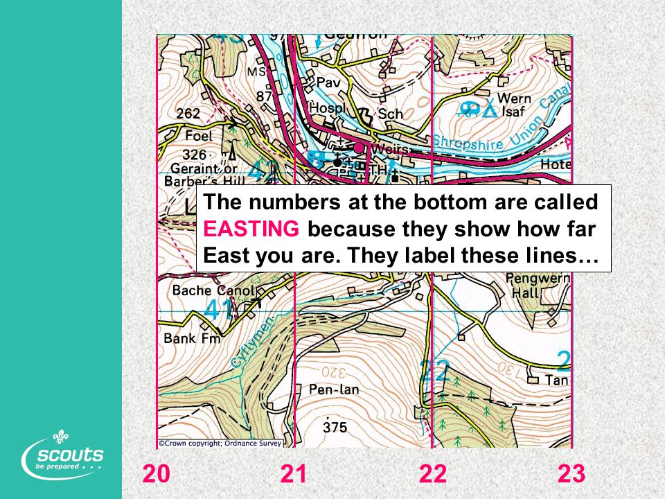 The numbers at the bottom are called EASTING because they show how far East you are. They label these lines…