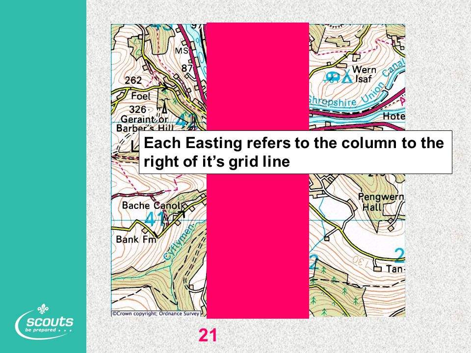 Each Easting refers to the column to the right of it's grid line