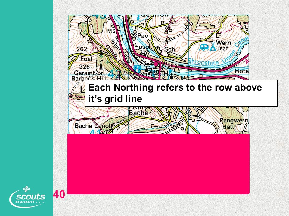 Each Northing refers to the row above it's grid line