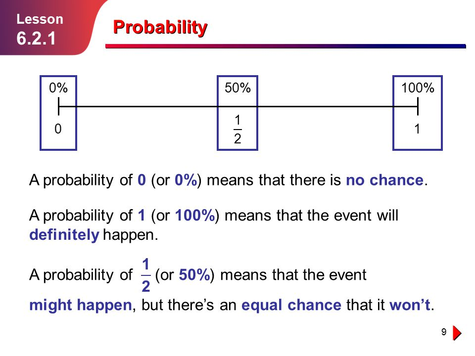 Lesson 6.2.1. Probability. 0% 50% 100% 1. 2. A probability of 0 (or 0%) means that there is no chance.