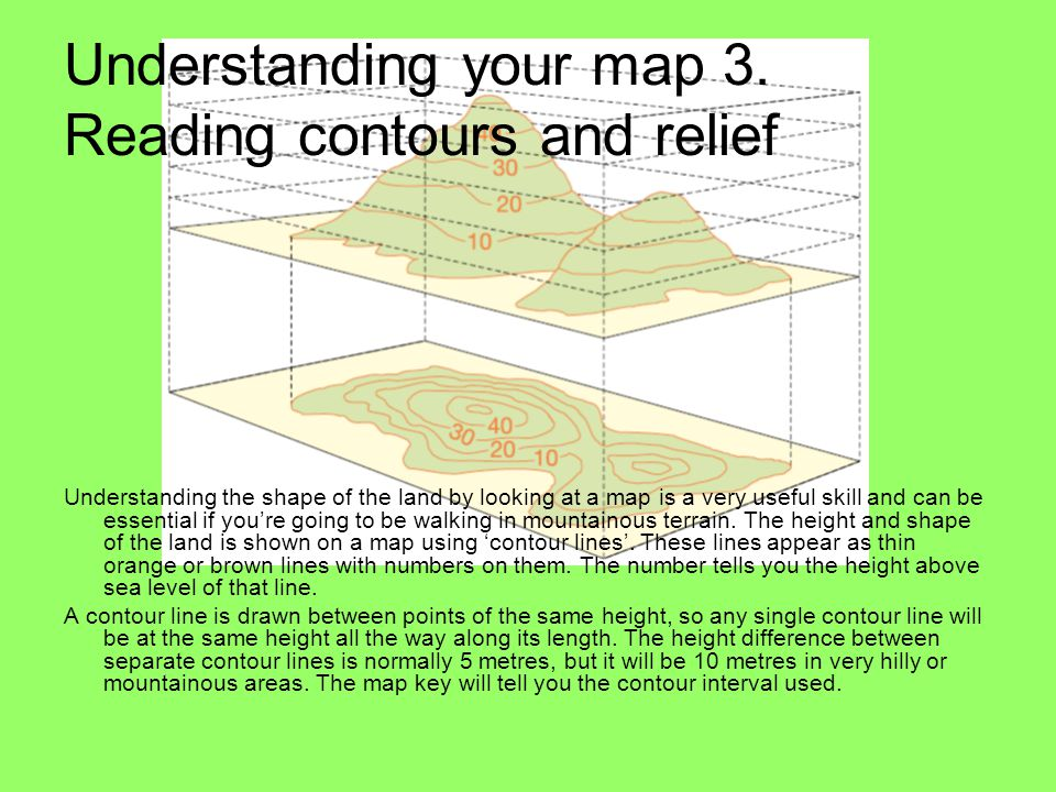Understanding your map 3. Reading contours and relief