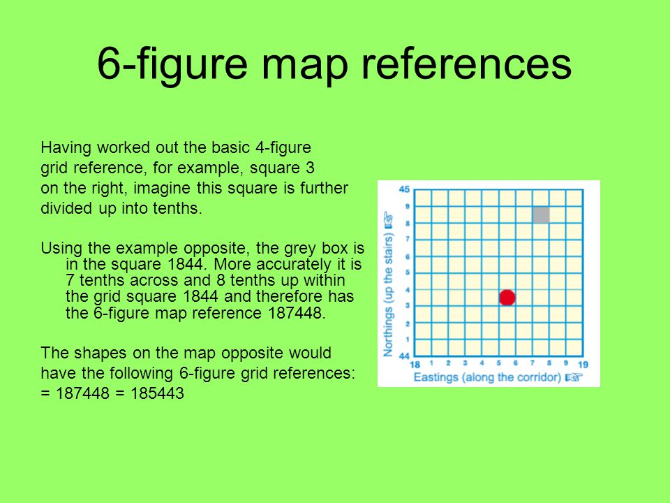 6-figure map references