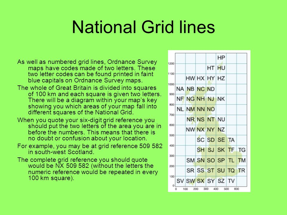 National Grid lines
