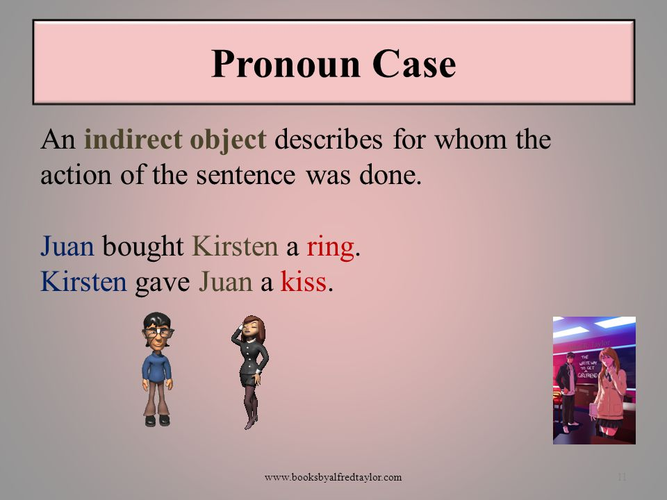 Pronoun Case An indirect object describes for whom the action of the sentence was done. Juan bought Kirsten a ring. Kirsten gave Juan a kiss.