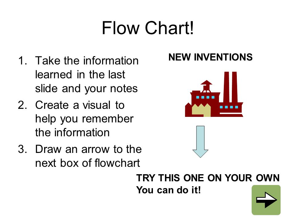 Flow Chart! NEW INVENTIONS. Take the information learned in the last slide and your notes. Create a visual to help you remember the information.