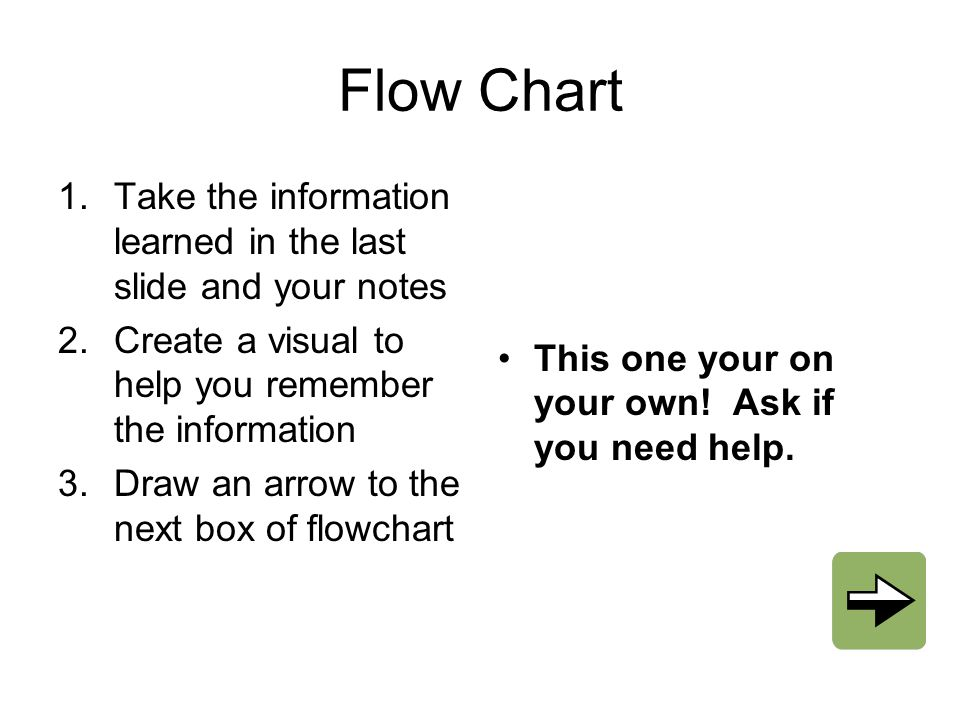Flow Chart Take the information learned in the last slide and your notes. Create a visual to help you remember the information.