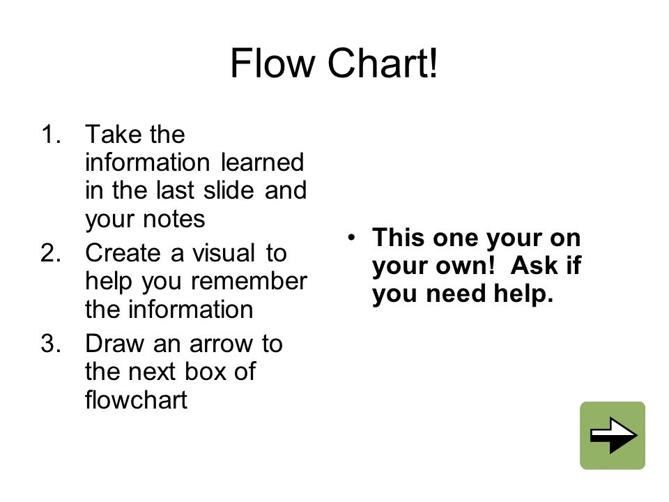 Flow Chart! Take the information learned in the last slide and your notes. Create a visual to help you remember the information.