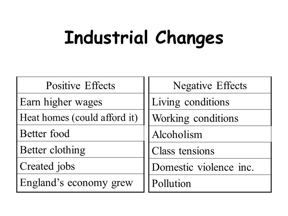 Industrial Changes Positive Effects Earn higher wages Better food