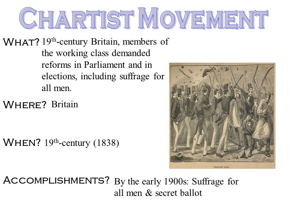 Chartist Movement What Where When Accomplishments