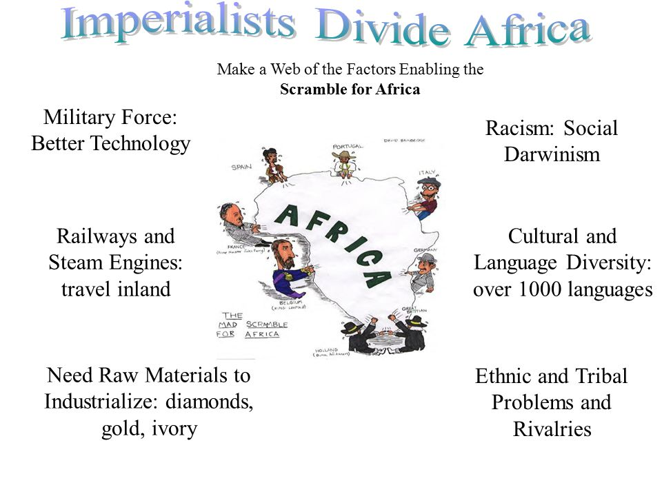 Imperialists Divide Africa