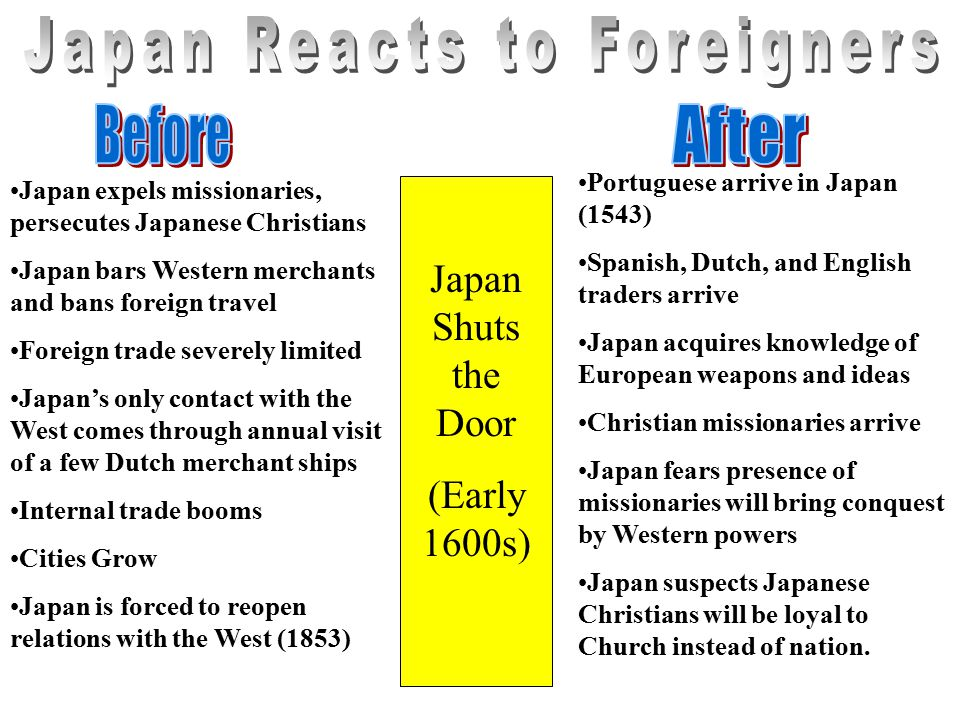 Japan Reacts to Foreigners