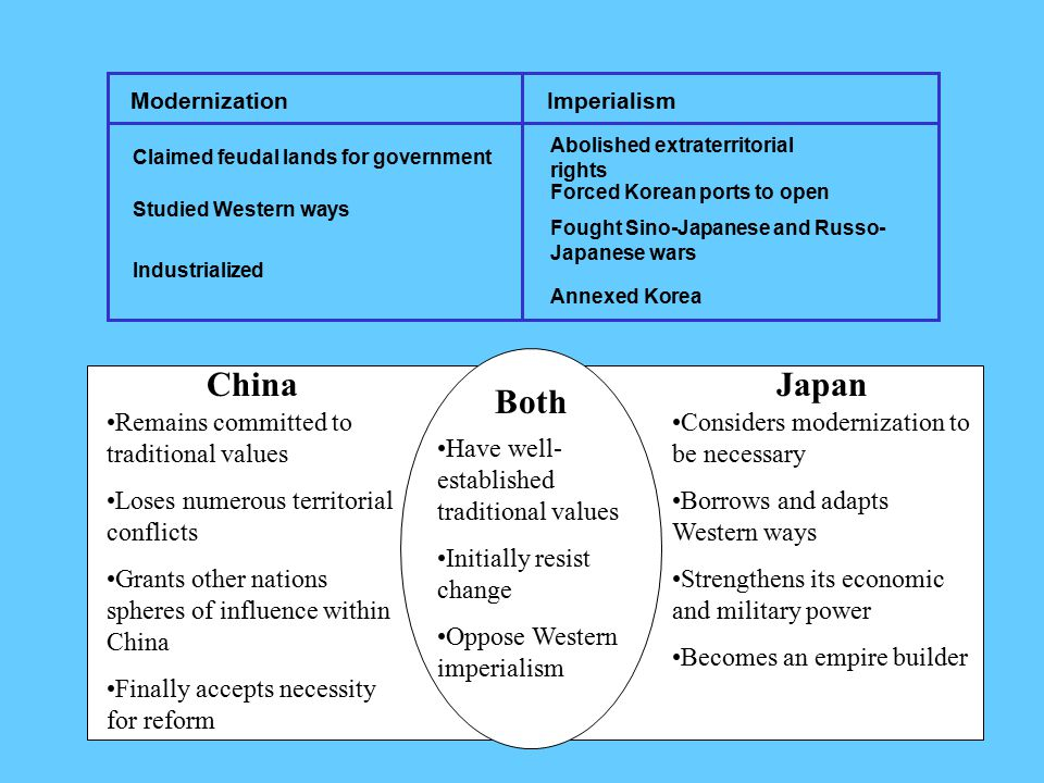 China Japan Both Remains committed to traditional values