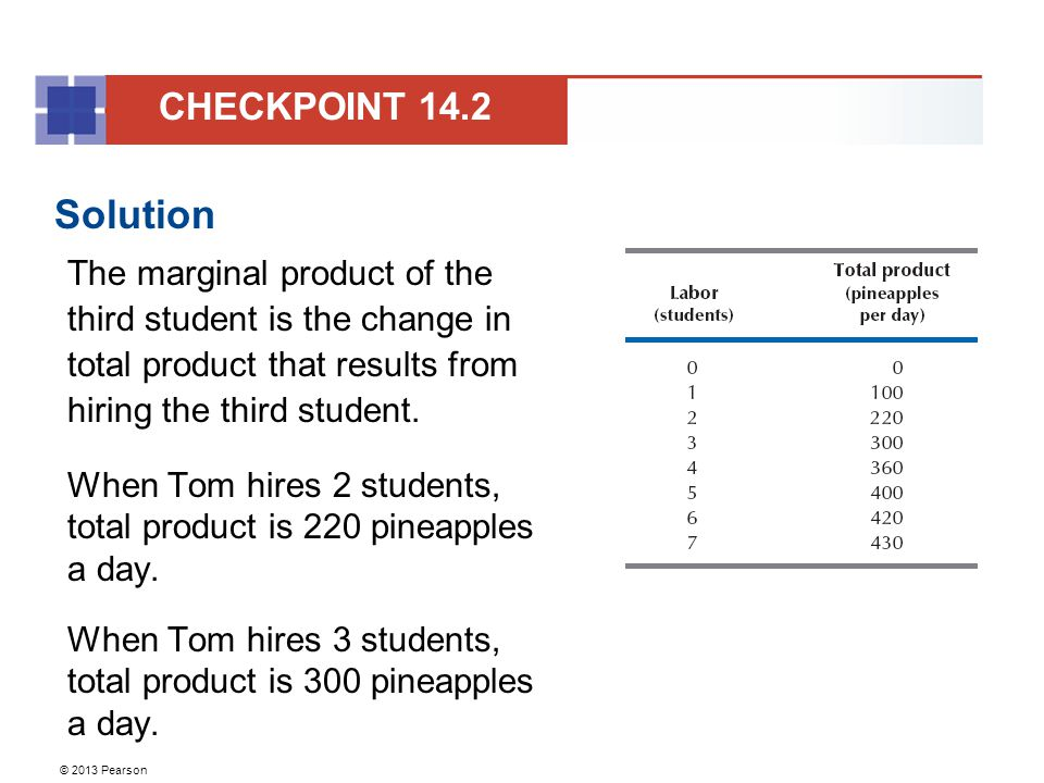 CHECKPOINT 14.2 Solution. The marginal product of the third student is the change in total product that results from hiring the third student.